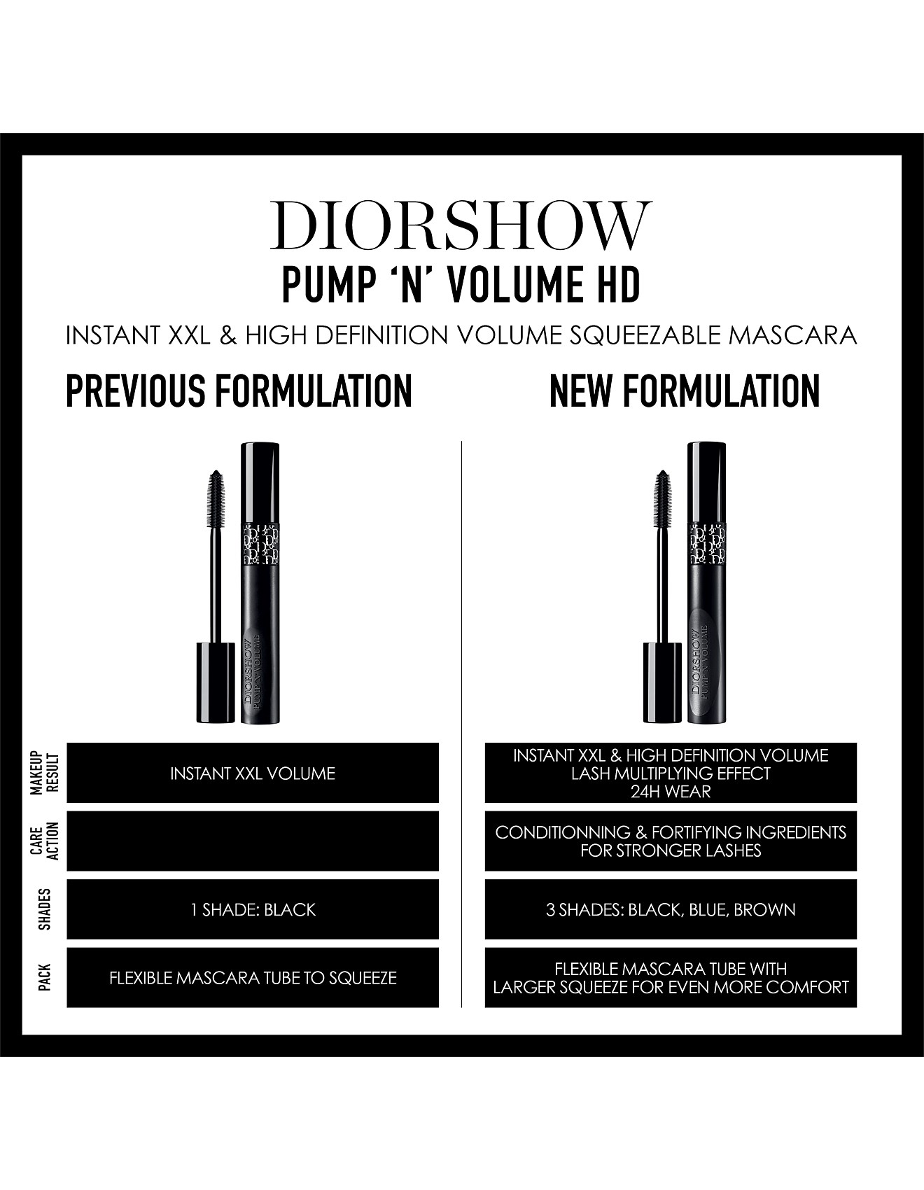 1d94aa43 Mascara - Diorshow Pump 'N' Volume HD